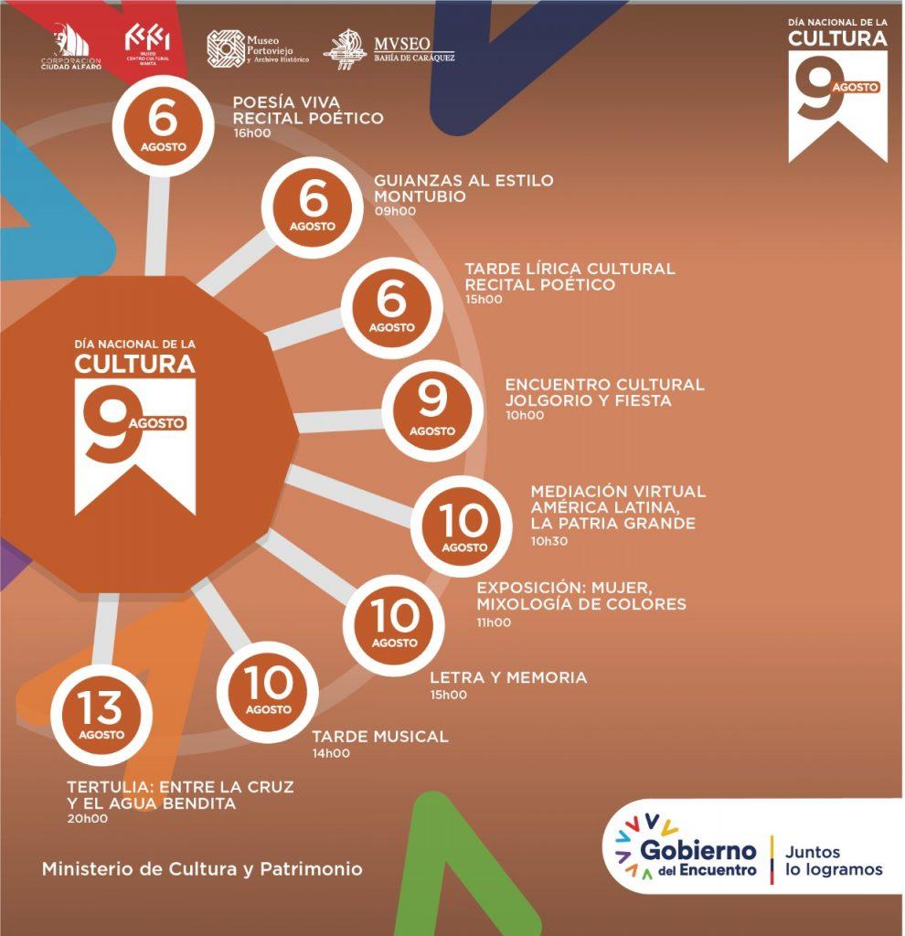 El Día Nacional de la Cultura se celebra en Ciudad Alfaro y sus sedes